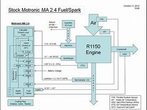2004 R1150rt Wideband O2 Sensor Project  And Af