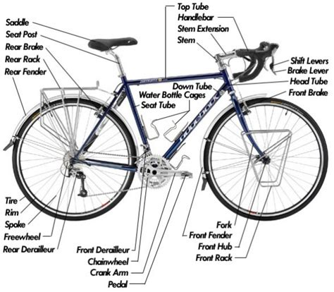 Touring Bicycle Parts Diagram