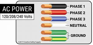 Color Coded Three Phase Wiring Diagram : electrical wiring wire color codes creative safety supply ~ A.2002-acura-tl-radio.info Haus und Dekorationen