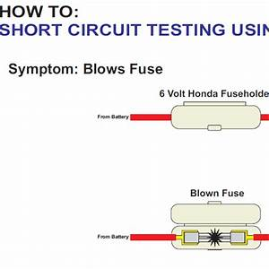 How-to Short Circuit Test C70 Cub Passport
