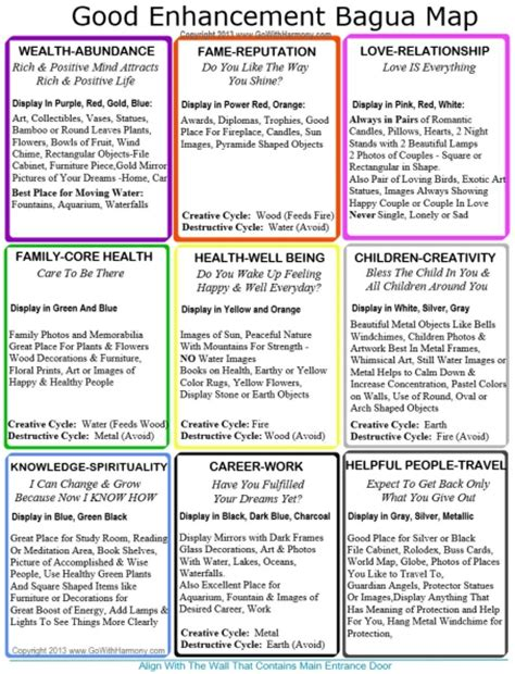 home bagua map  print     day  change