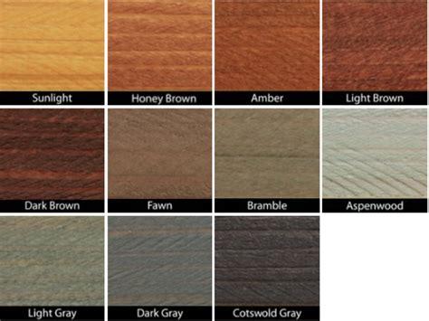 uv guard exterior wood finish weatherall