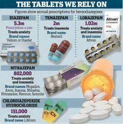 Sleeping Pills Drugs   The Risks Of Taking Sleeping Pills