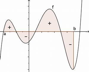 Integral Online Berechnen : ist der integralwert ein orientierter fl cheninhalt mathe mathematik lernen ~ Themetempest.com Abrechnung