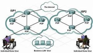 Swift Network  U2013 Southwestern Ontario Fibre Internet