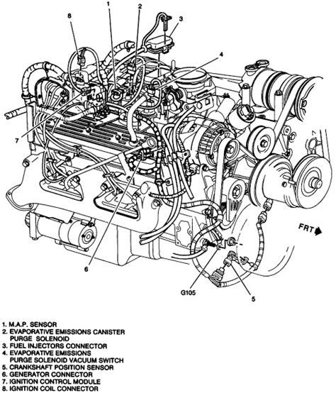 1996 Chevy Tahoe Vacuum Diagram by Graphic 1997 5 7 Vortec Chevy Chevy Trucks