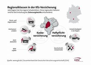 R V Autoversicherung Berechnen : g nstige kfz versicherung im jahr 2017 berechnen ~ Themetempest.com Abrechnung
