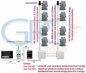 Enphase Iq 7x - Micro-omvormer 96-cel Modules