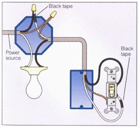led panel lights 240v led panel light how to wire different lights and switches on one circuit