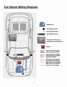 Car Sound System Setup Diagram