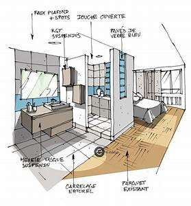 les 25 meilleures idees concernant plan suite parentale With dessin plan de maison 0 lintemporel dessin design architecture