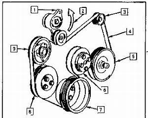 2014 350 Camaro Engine Diagram : 1987 iroc 5 7 vbelt camaroz28 com message board ~ A.2002-acura-tl-radio.info Haus und Dekorationen