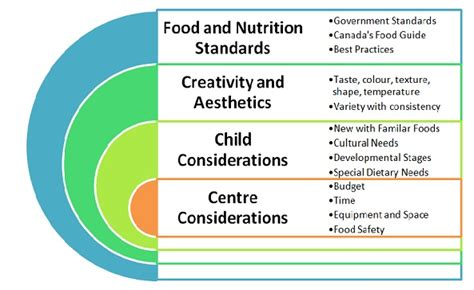 Sample Daycare Business Plan Ideas Part 2