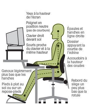 ergonomie poste de travail bureau analyse ergonomique d 39 une situation de travail