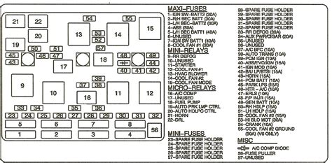 Fuse Box Diagram For 2000 Pontiac Grand Prix by Upgrade General Question Page 2 Camaro5 Chevy Camaro