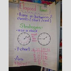 Tried It Tuesday  Elapsed Time Inquiry And Strategy  Elementary Amc