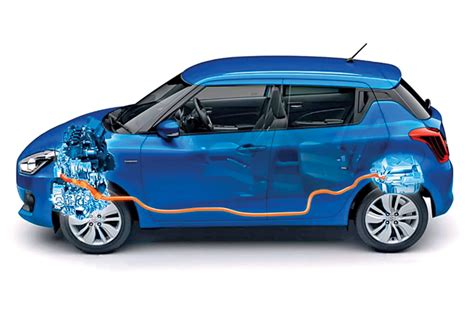 hybrid cars  coming  india    future