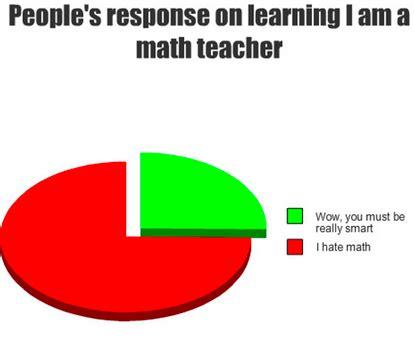 Math Teacher Memes - math memes reflections of a second career math teacher