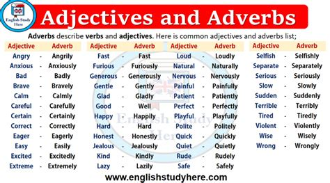 adjectives archives english study