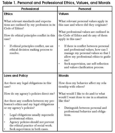 Ethical Dilemma Examples  Alisen Berde