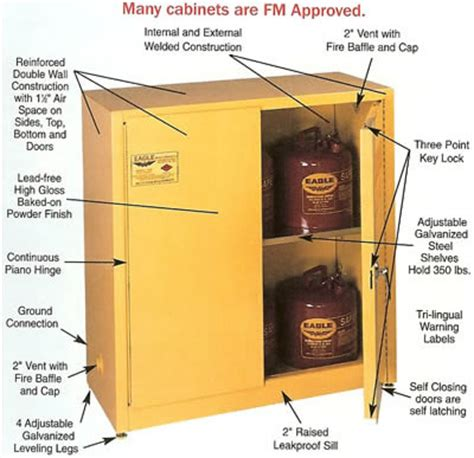 Flammable Cabinets Grounding Requirements by Fs Industries Engineered Steel Products Line Catalog