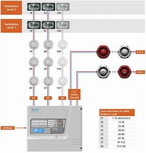 Co Monitoring  U0026 Ventilation Systems Typical Wiring Diagram