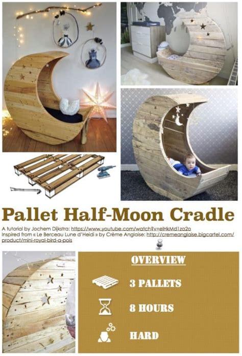 Pallet Ideas DIY Pinterest Top Pins The Best Collection