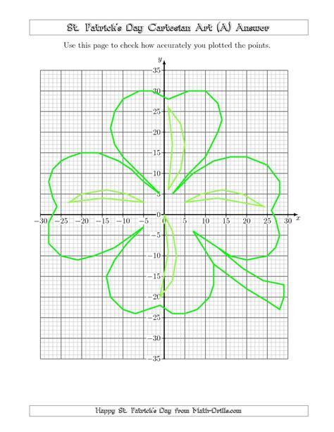 the st s day cartesian shamrock math