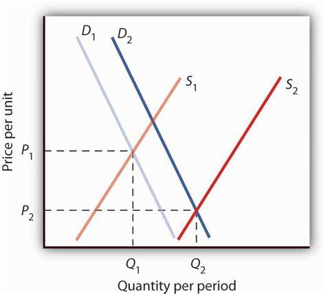 Principles of Microeconomics v1.0