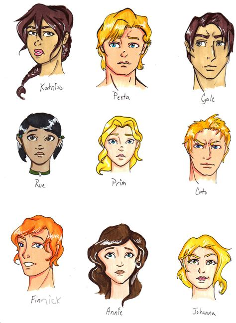make a hunger character hunger games characters