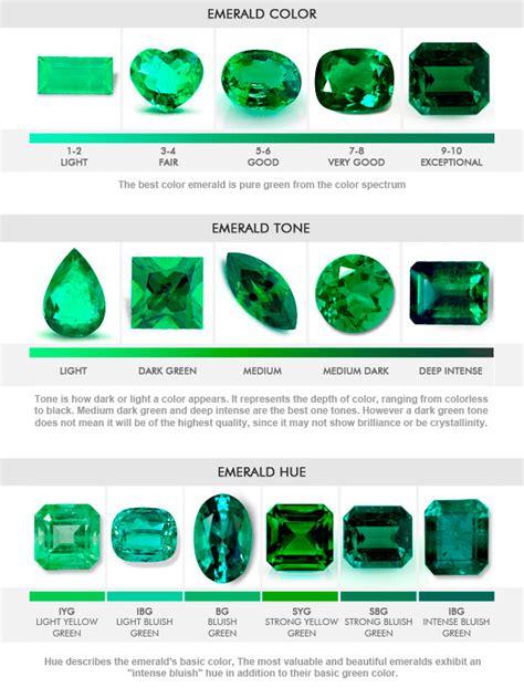 Aquamarine Stone Color Chart