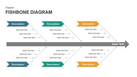 Free Fishbone Diagram PowerPoint Template | Powerpoint ...