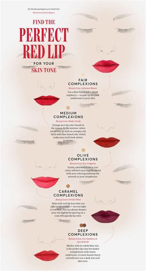 find  perfect red lipstick   skin tone