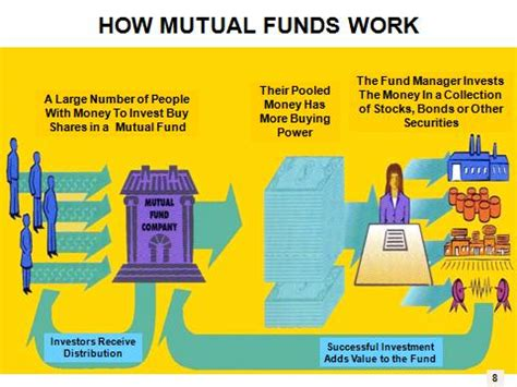 pinoy wealth crusaders    mutual fund