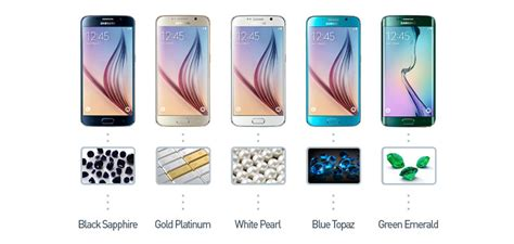 [infographic] All The Colors Of Samsung Mobile  Samsung