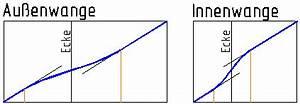 Pixel Berechnen Formel : treppenberechnung ~ Themetempest.com Abrechnung