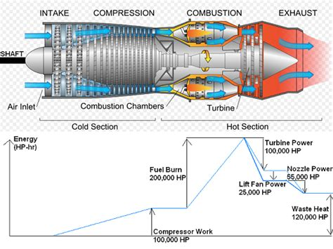 Turbine Stator Blade Cooling Aircraft Engines Comsol