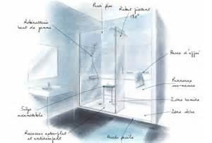 ã L Italienne Dimension by Dimensions Douche A L Italienne Photos De Conception De