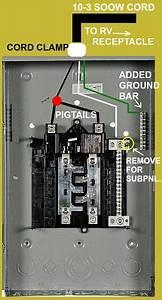 Sub Panel Diagrams