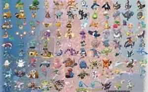 Pokemon The Fourth Generation
