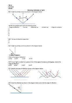 distance learning reflection  light worksheet
