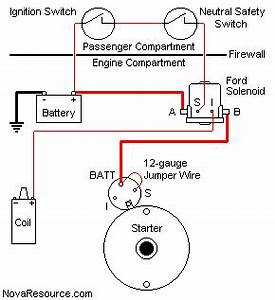1984 Chevy 350 Small Block Ignition Wiring Diagrams : solved subaru ea81 starter solenoid wiring diagram fixya ~ A.2002-acura-tl-radio.info Haus und Dekorationen