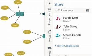 Entity Relationship Diagram Tool With Real