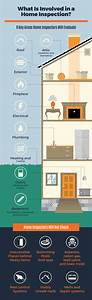 Home Inspection Guide For New Home Buyers