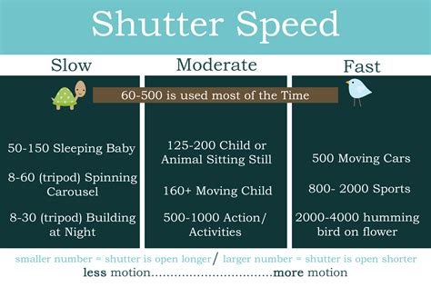 exposure tutorial part two what is shutter speed