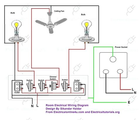 house wiring diagrams volovets info