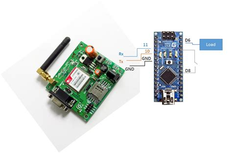 embedded electronics appliances through gsm modem gsm connection with arduino nano