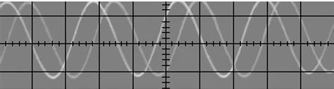 New Precision Peak Detector Full Wave Rectifier