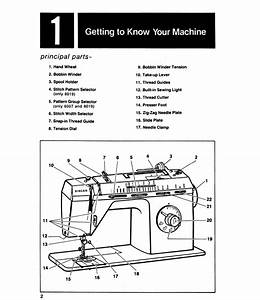 Getting To Know Your Machine  Principal Parts