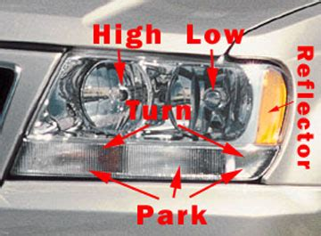 jeep grand cherokee wj lamps  lighting specifications